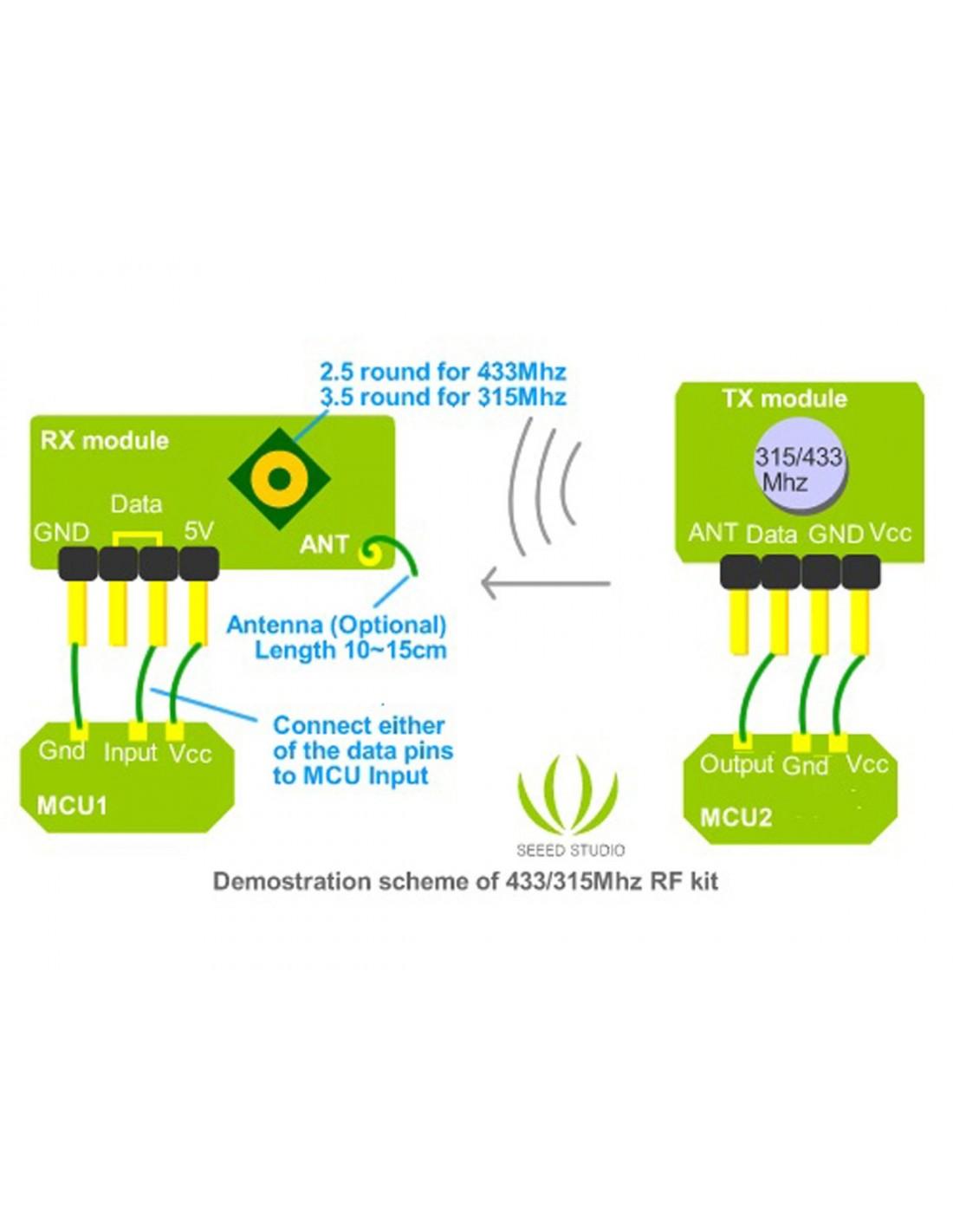Circuito Emisor Receptor : Emisor receptor