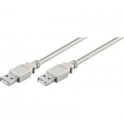 Conexión USB MACHO - MACHO TIPO A 1,80  METROS