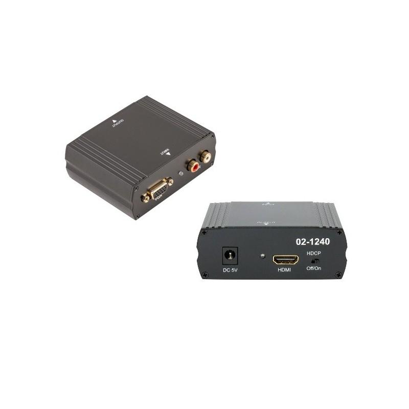 CONVERSOR DE VGA+AUDIO A HDMI
